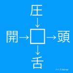 【激ムズ】ブルーの漢字クイズ難問!